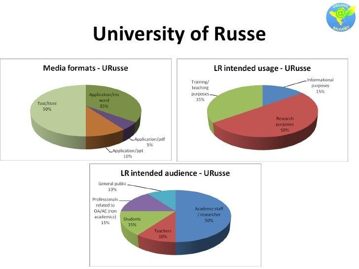 University of Russe
