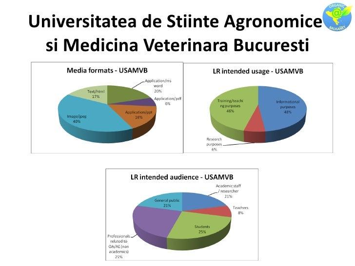 Universitatea de Stiinte Agronomice  si Medicina Veterinara Bucuresti