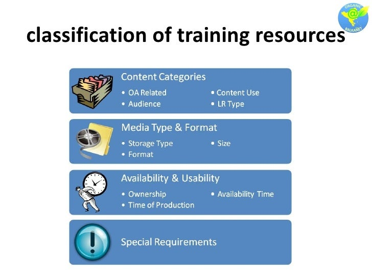 classification of training resources