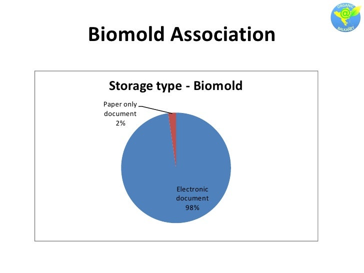 Biomold Association