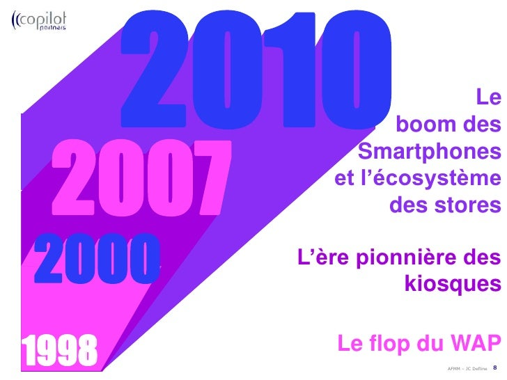 2007<br />000<br />2000<br />L'ère pionnière des<br />kiosques<br />1998<br />Le flop du WAP<br />
