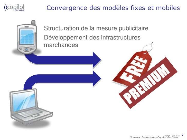 2010<br />Le boom des  <br />Smartphones<br />et l'écosystème<br /> des stores<br />2007<br />2007<br />000<br />000<br />...