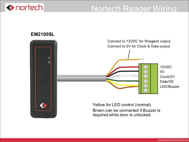 nortech door controllers crc220 network installation correctreader voltage 26 nortech reader wiringem2100sl