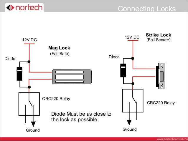 nortech door controllers crc220 network installation 30 638?cb\\\=1360298160 door strike wiring diagram how to wire electric door strike electric door lock wiring diagram at mifinder.co