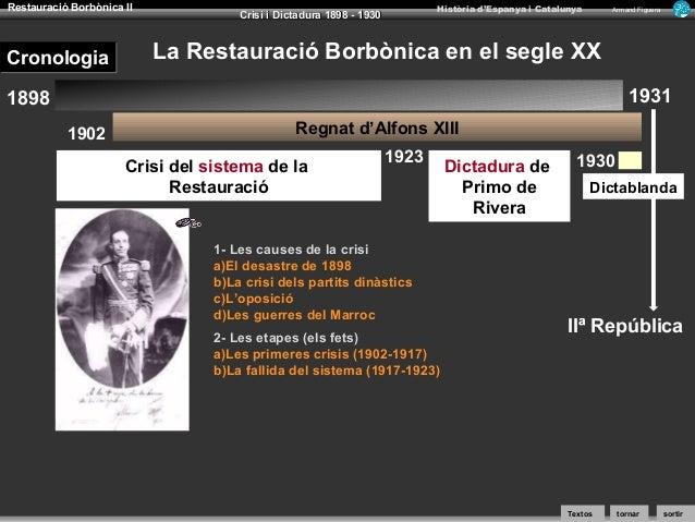 sortir Restauració Borbònica II Crisi i Dictadura 1898 - 1930Crisi i Dictadura 1898 - 1930 Història d'Espanya i Catalunya ...