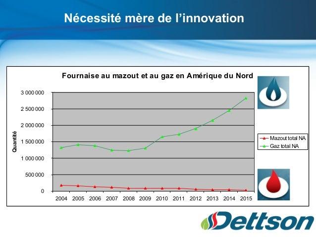 RDV des technologies propres 2013   Dettson Slide 3