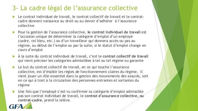 3- La cadre légal de l'assurance collective  Le contrat individuel de travail, le contrat collectif de travail et le cont...