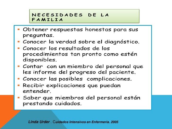 Linda Urder. Cuidados Intensivos en Enfermeria. 2005<br />