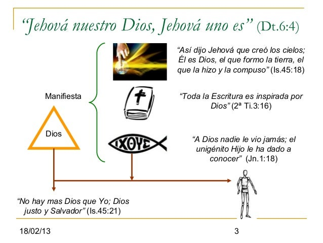 """""""Jehová nuestro Dios, Jehová uno es"""" (Dt.6:4)                                 """"Así dijo Jehová que creó los cielos;       ..."""