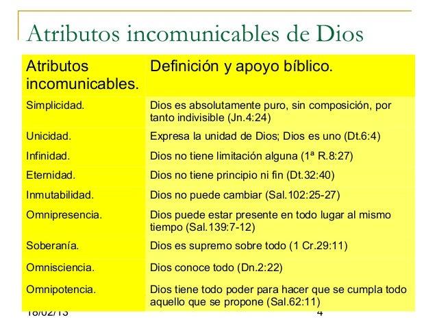 Atributos incomunicables de DiosAtributos       Definición y apoyo bíblico.incomunicables.Simplicidad.     Dios es absolut...