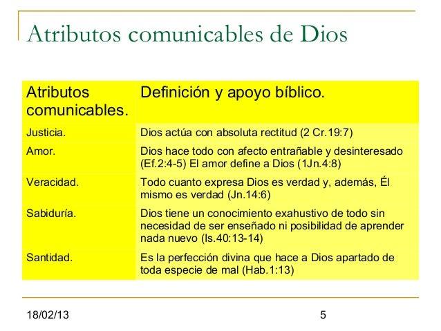 Atributos comunicables de DiosAtributos     Definición y apoyo bíblico.comunicables.Justicia.      Dios actúa con absoluta...