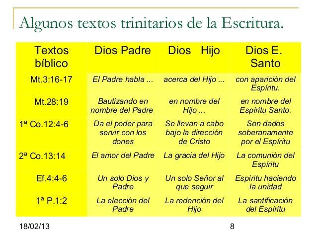 Algunos textos trinitarios de la Escritura.    Textos       Dios Padre           Dios Hijo                  Dios E.    bíb...