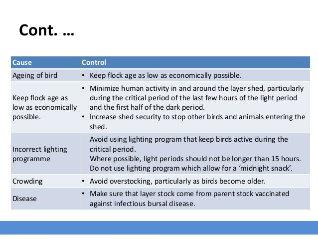 Cont. … Cause Control Ageing of bird • Keep flock age as low as economically possible. Keep flock age as low as economical...