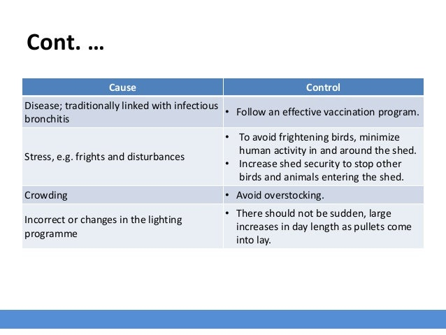 Cont. … Cause Control Disease; traditionally linked with infectious bronchitis • Follow an effective vaccination program. ...
