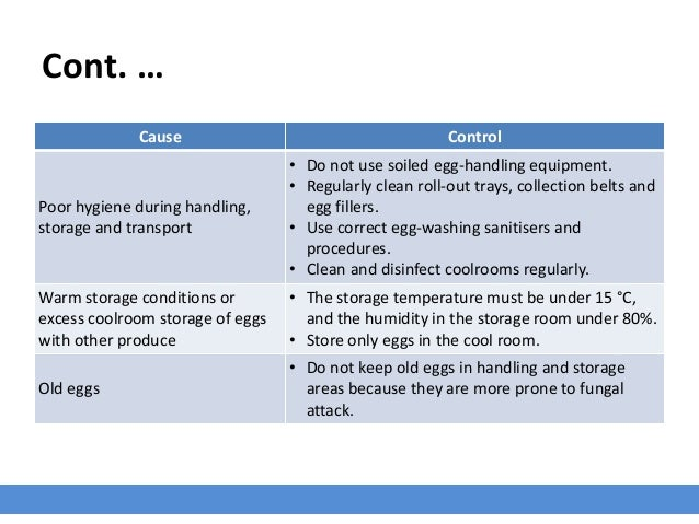 Cont. … Cause Control Poor hygiene during handling, storage and transport • Do not use soiled egg-handling equipment. • Re...