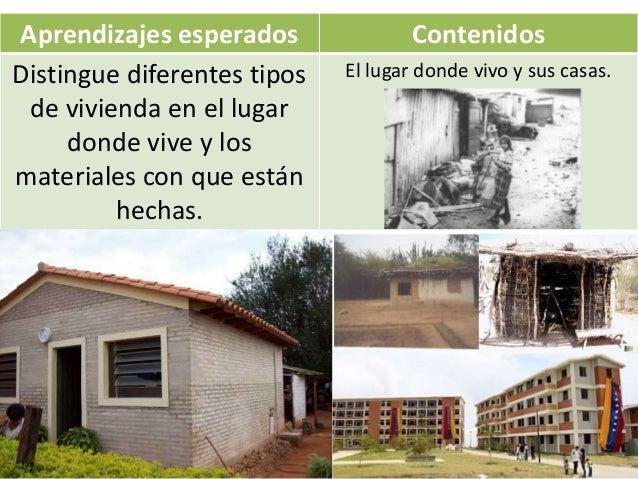 1 el lugar y sus casas - Tipos de tejados para casas ...