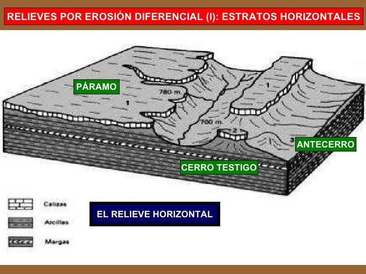 EL RELIEVE HORIZONTAL PÁRAMO CERRO TESTIGO ANTECERRO RELIEVES POR EROSIÓN DIFERENCIAL (I): ESTRATOS HORIZONTALES