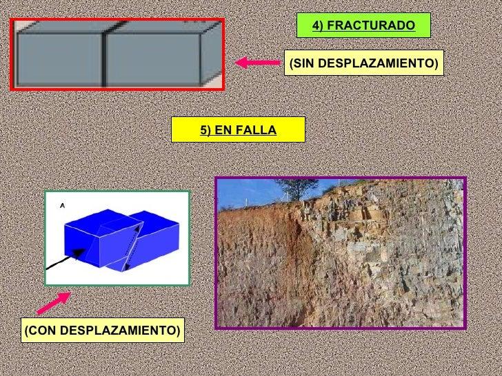 4) FRACTURADO 5) EN FALLA (SIN DESPLAZAMIENTO) (CON DESPLAZAMIENTO)