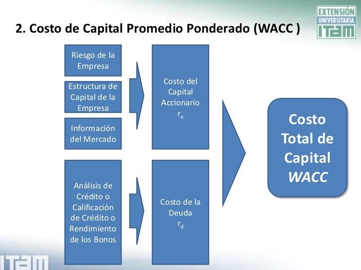 1 Estructura De Capital Parte 2