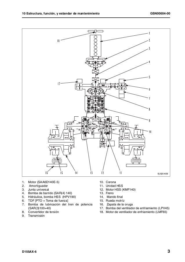 1 Estructura Y Funci 243 N D155 Ax 6