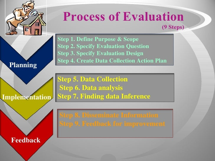 evaluation of education Because education matters since 1981, iee, inc has been helping people get a better job, higher wages, or continue their education as the most recent member of the national association of credential evaluation services (naces) , our evaluations are accepted by more institutions than ever before.