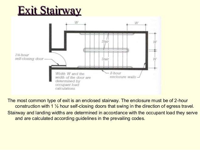 Exit StairwayExit Stairway ...