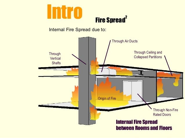 1 Fire Safety Design Principles