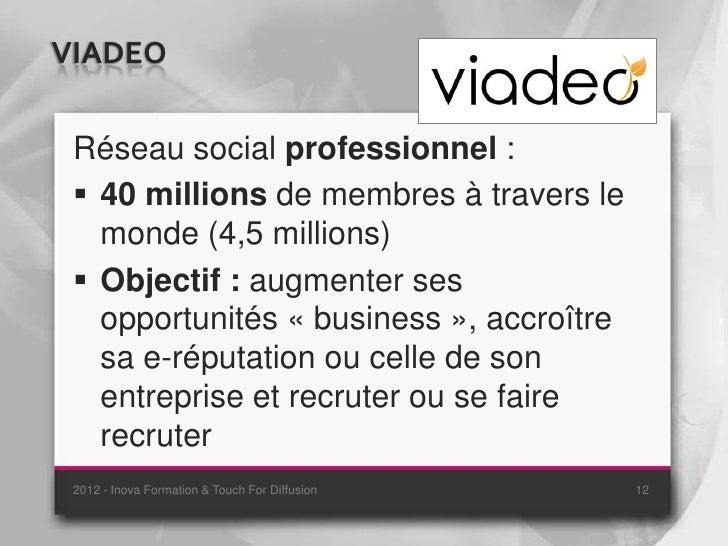 VIADEO Réseau social professionnel :  40 millions de membres à travers le   monde (4,5 millions)  Objectif : augmenter s...