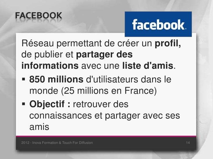 FACEBOOK Réseau permettant de créer un profil, de publier et partager des informations avec une liste damis.  850 million...