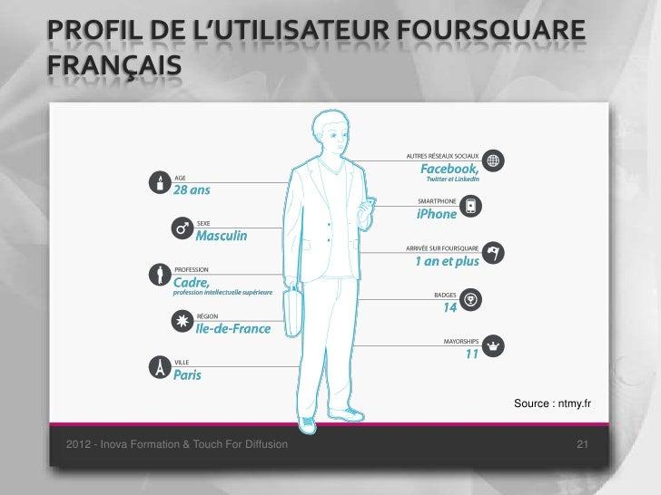 PROFIL DE L'UTILISATEUR FOURSQUAREFRANÇAIS                                                Source : ntmy.fr 2012 - Inova Fo...