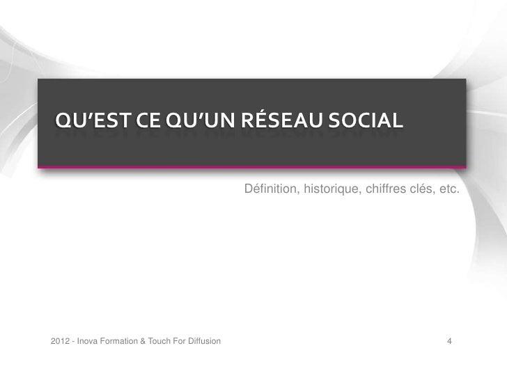 QU'EST CE QU'UN RÉSEAU SOCIAL                                               Définition, historique, chiffres clés, etc.201...