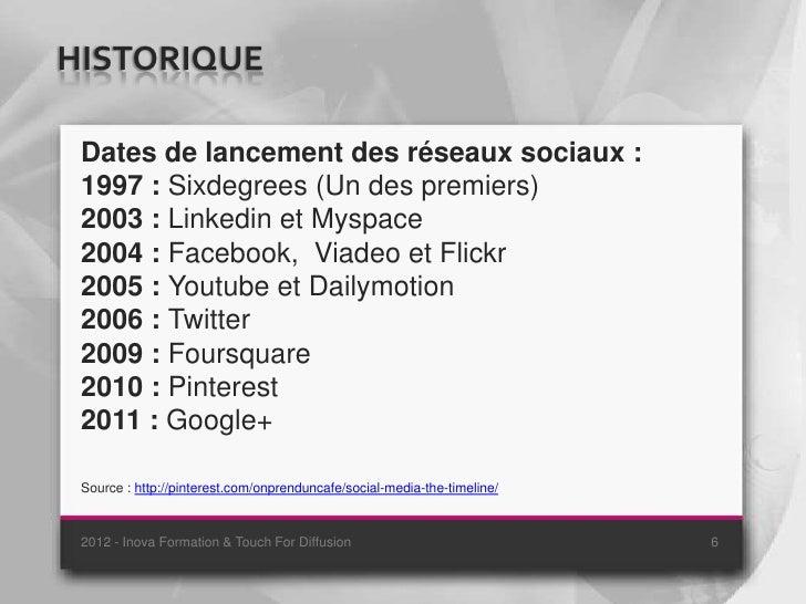 HISTORIQUE Dates de lancement des réseaux sociaux : 1997 : Sixdegrees (Un des premiers) 2003 : Linkedin et Myspace 2004 : ...
