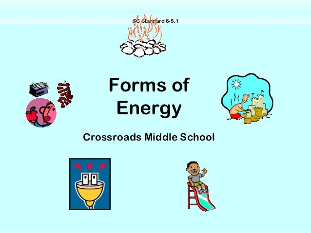 SC Standard 6-5.1    Forms of     EnergyCrossroads Middle School