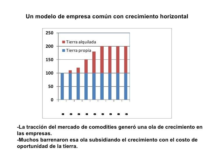 Un modelo de empresa común con crecimiento horizontal -La tracción del mercado de comodities generó una ola de crecimiento...