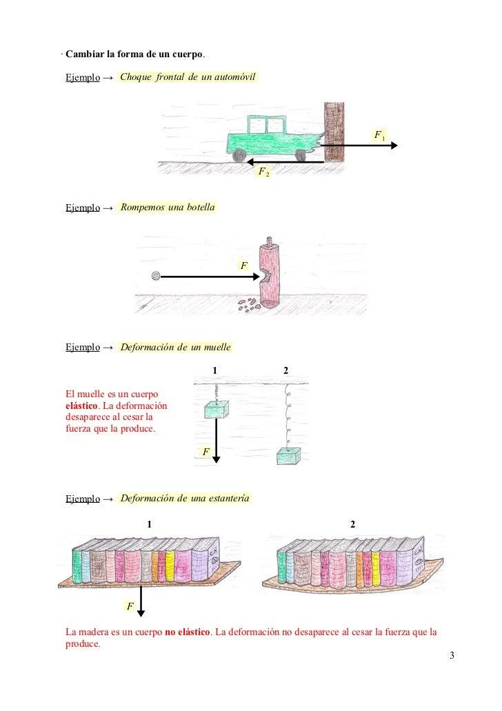 1.- Fuerzas Slide 3