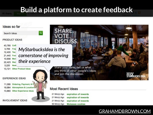 GRAHAMDBROWN.COM Build a platform to create feedback MyStarbucksIdea  is  the   cornerstone  of  improving   their  experi...