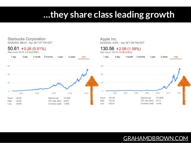 GRAHAMDBROWN.COM …they share class leading growth