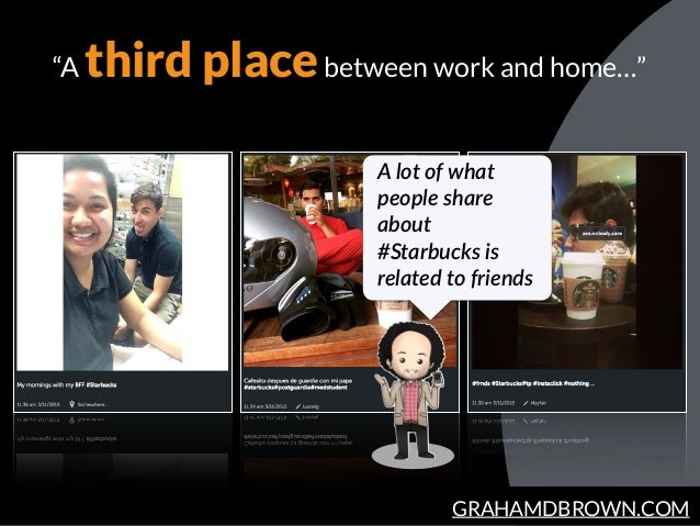 """GRAHAMDBROWN.COM """"A third placebetween work and home…"""" A lot of what  people share  about  #Starbucks is  related..."""