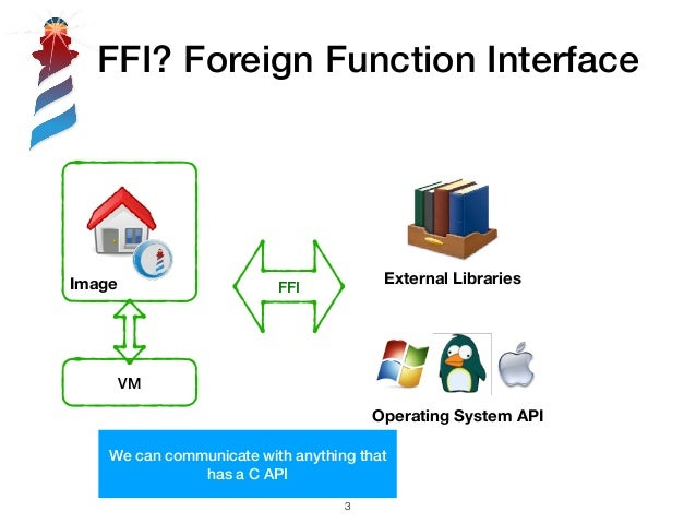 FFI? Foreign Function Interface Image VM External Libraries FFI We can communicate with anything that has a C API Operatin...