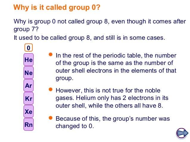 1 Group 0