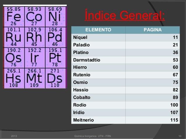 Grupo viii b completo 92013 quimica inorganica utn frn 10 urtaz Image collections