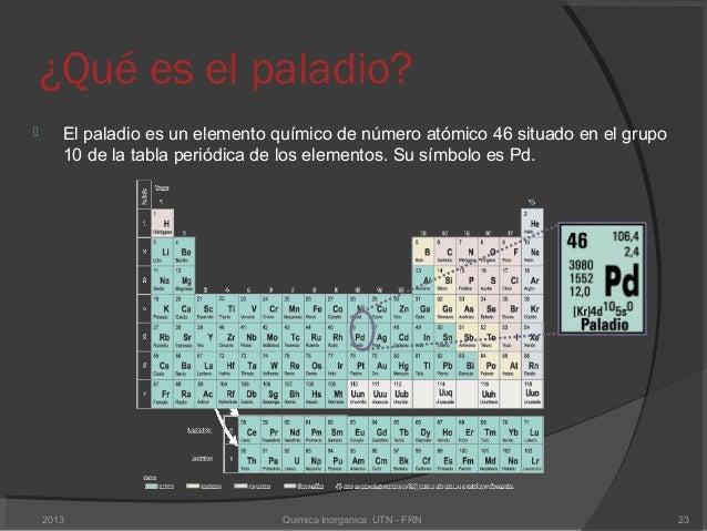 Grupo viii b completo 242013 quimica inorganica utn frn 23 urtaz Choice Image