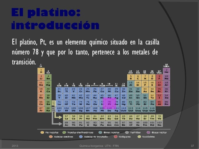 Grupo viii b completo quimica inorganica utn frn 37 urtaz Images