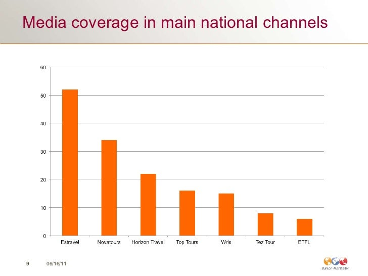Media coverage in main national channels 06/16/11