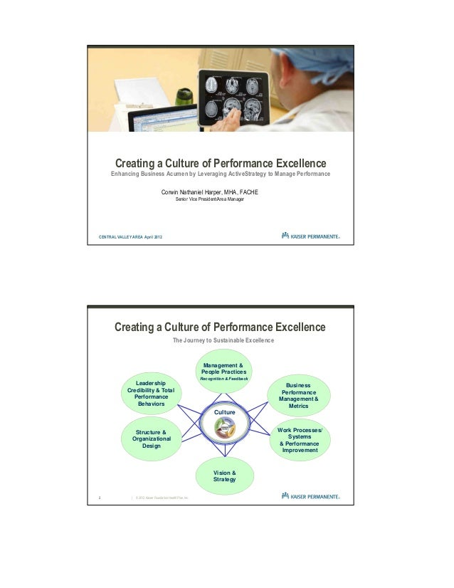 Creating a Culture of Performance ExcellenceEnhancing Business Acumen by Leveraging ActiveStrategy to Manage PerformanceCo...