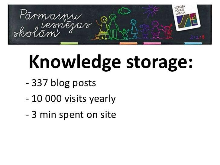 research</li></li></ul><li>Knowledge storage:<br />- 337 blog posts<br />- 10000 visits yearly<br />- 3 min spent on site...