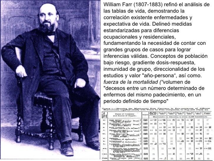 William Farr (1807-1883) refinó el análisis de las tablas de vida, demostrando la correlación existente enfermedades y  ex...