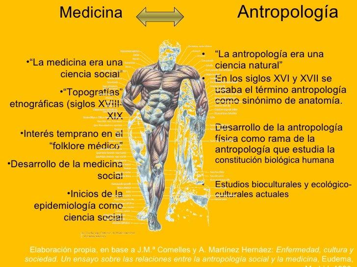"""<ul><li>Antropología </li></ul><ul><li>"""" La antropología era una ciencia natural"""" </li></ul><ul><li>En los siglos XVI y XV..."""