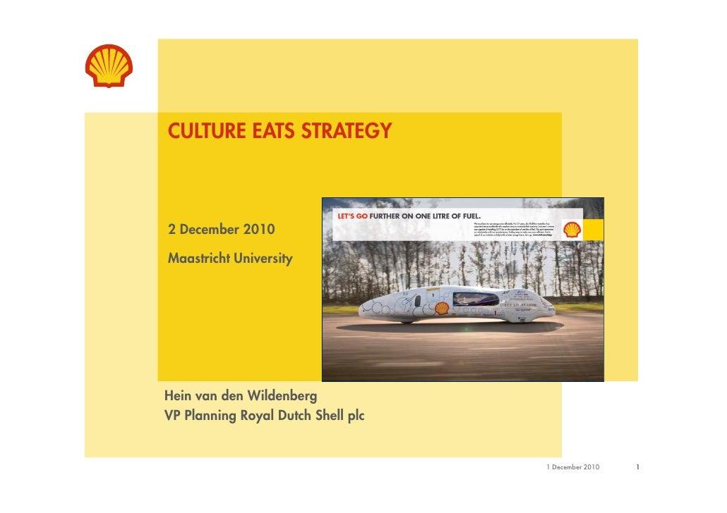 CULTURE EATS STRATEGY2 December 2010Maastricht UniversityHein van den WildenbergVP Planning Royal Dutch Shell plc         ...