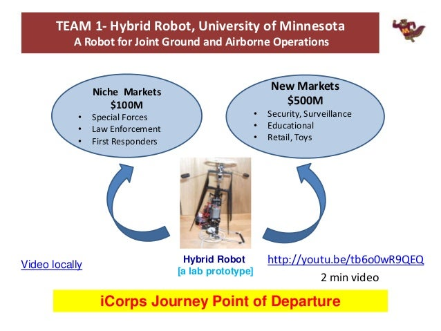 Hybrid Robot [a lab prototype] Niche Markets $100M • Special Forces • Law Enforcement • First Responders New Markets $500M...